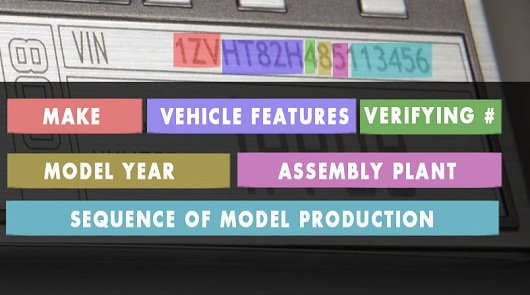 Расшифровка ВИН кода автомобиля как найти проверить и расшифровать авто по VIN номеру