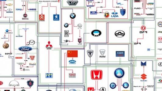 Список всех автомобильных марок мира