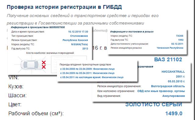 Кредиты наличными россия