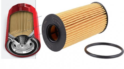 Масляный фильтр двигателя виды устройство и принцип работы