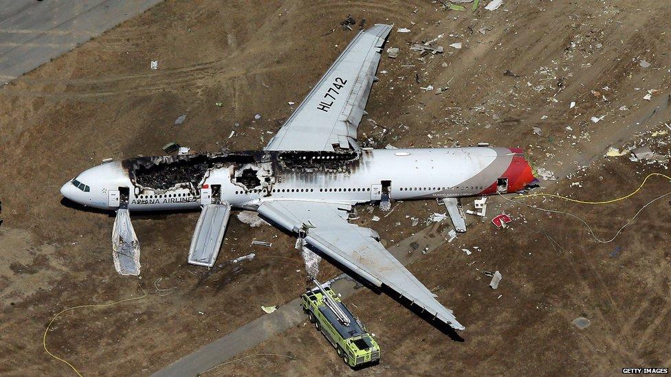 Падающий самолет картинки равно