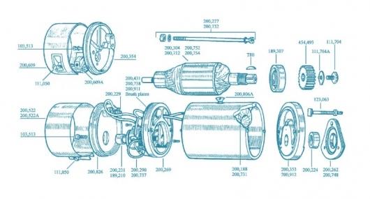 Почему автомобильные генераторы вырабатывают переменный ток?