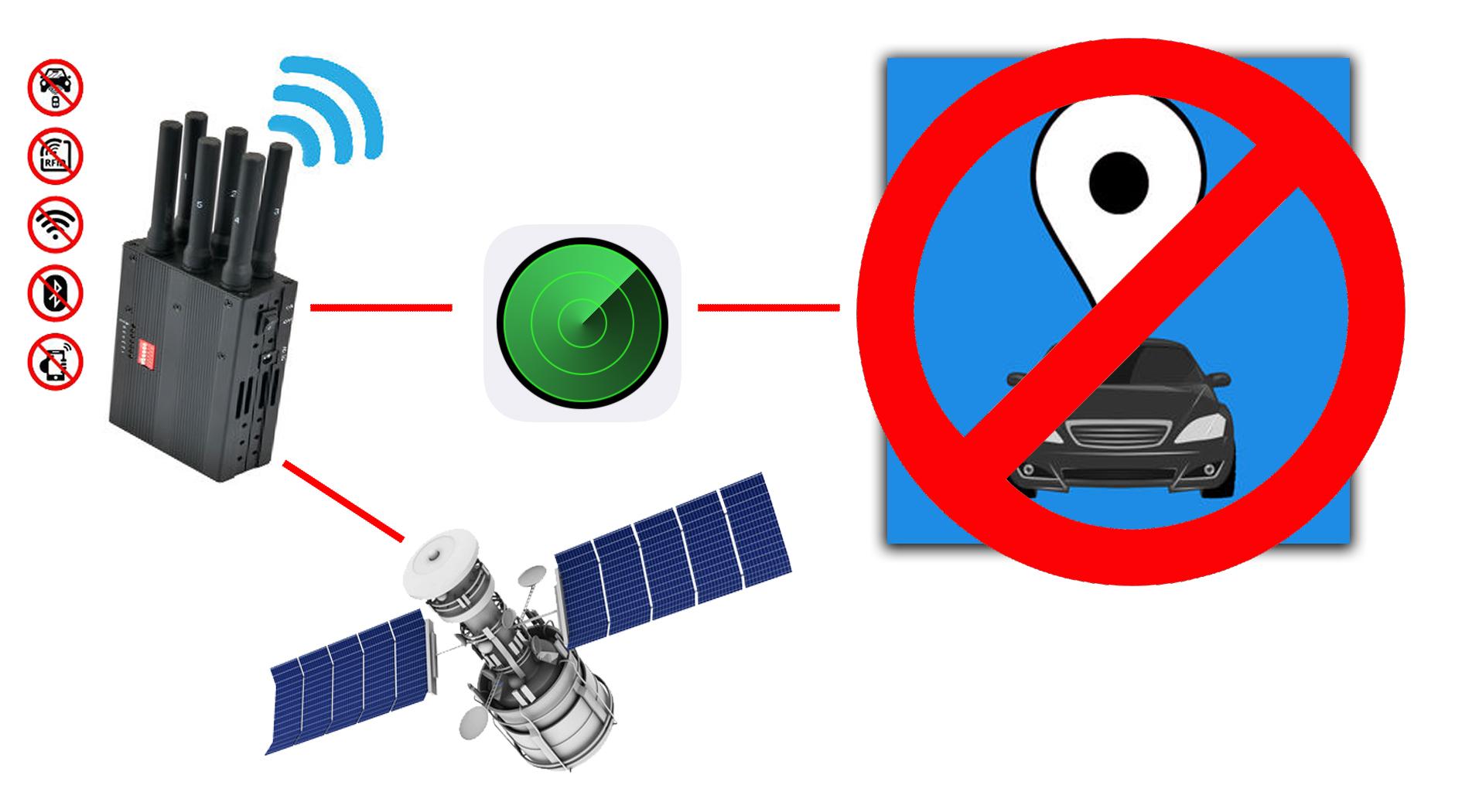 Злоумышленники используют глушители сигналов GPS/GSM, чтобы угнать автомобиль