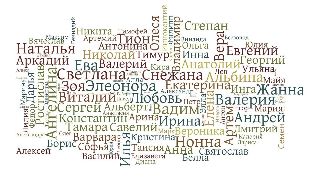 Картинка про имя человека