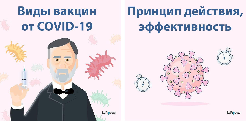 Какую вакцину выбрать? Разбираемся в препаратах с помощью эксперта
