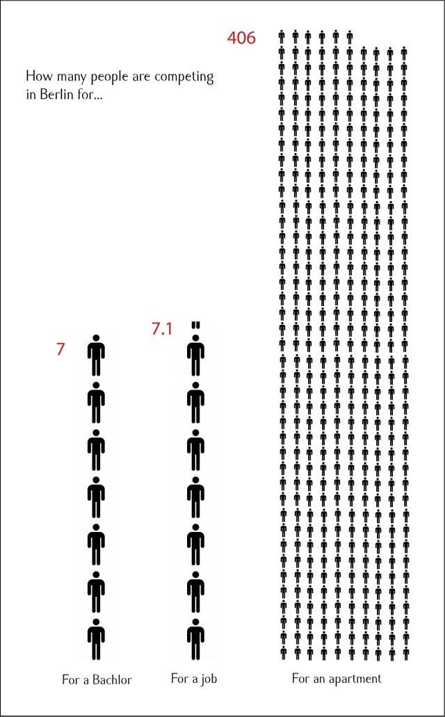 40+ фактов из иллюстраций и графиков, которые помогут прокачать свои знания