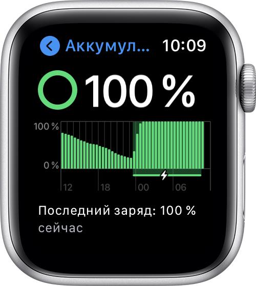 Что-то плохо держит зарядку? Как проверить состояние аккумулятора на iPhone, iPad, iMac и Apple Watch