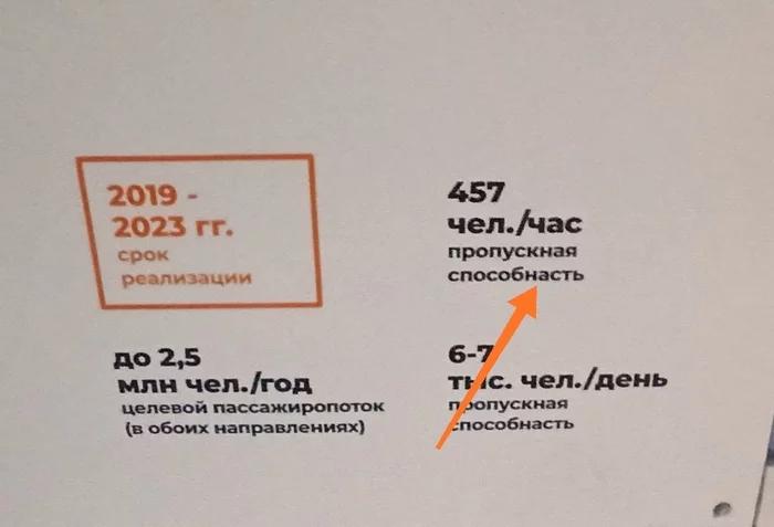 50 ошибок правописания, которые как страшный сон для учителей русского языка